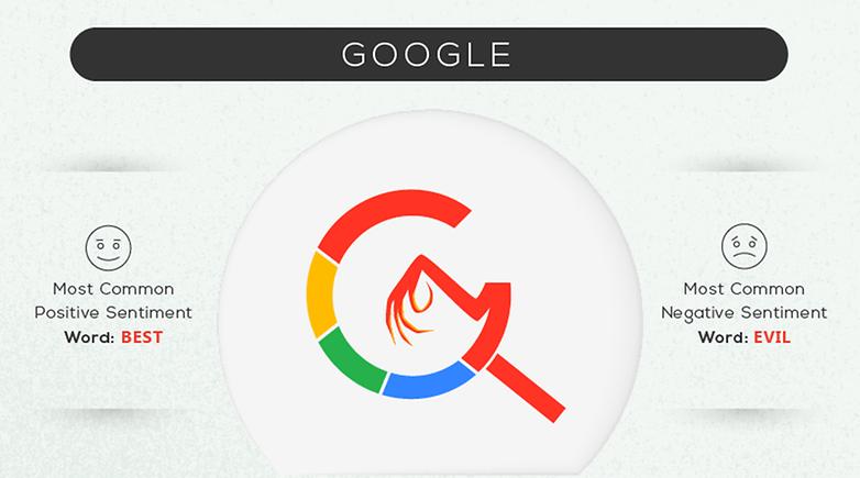 google-signs