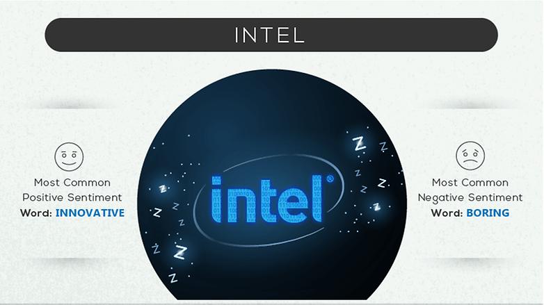 intel-signs