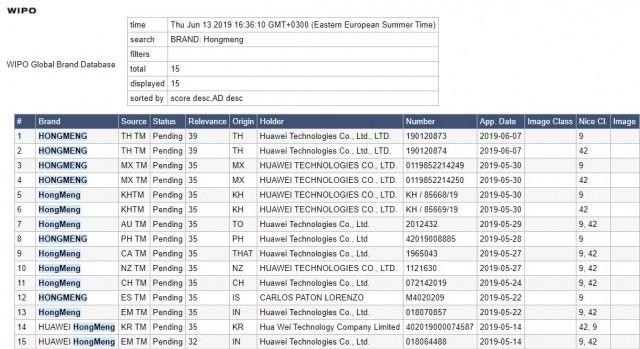 Huawei HongMeng trademark application
