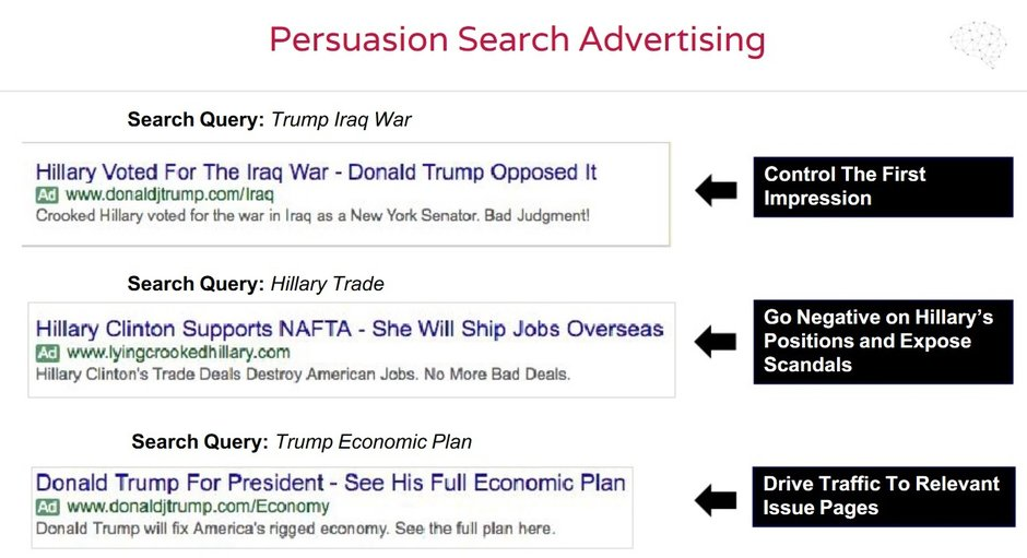 Persuasion Search Advertising